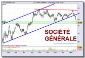 societe-generale-grafico-diario-22-01-2010