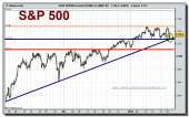 sp-500-futuro-grafico-intradiario-20-01-2010