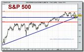 sp-500-futuro-grafico-intradiario-20-01-2010