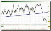 telefonica-grafico-intradia-15-01-2010