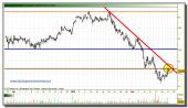 acerinox-grafico-intradia-tiempo-real-17-02-2010