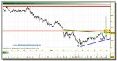 acerinox-grafico-intradia-tiempo-real-25-02-2010