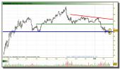 bolsas-y-mercados-grafico-diario-tiempo-real-19-02-2010