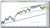 dow-jones-industrial-futuro-tiempo-real-25-02-2010