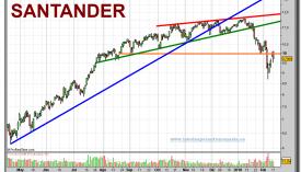 santander-grafico-diario-11-02-2010
