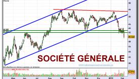 societe-generale-grafico-diario-04-02-2010