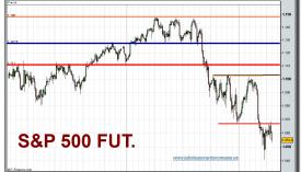 sp-500-futuro-grafico-intradiario-08-02-2010