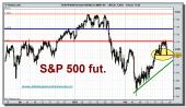 sp-500-futuro-grafico-tiempo-real-23-02-2010