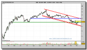 bolsas-y-mercados-grafico-diario-08-marzo-2010