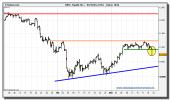 ibex-35-cfd-grafico-intradiario-tiempo-real-22-marzo-2010