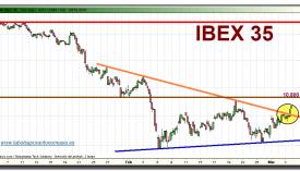 ibex-35-cierre-03-marzo-2010
