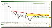 bolsas-y-mercados-grafico-intradiario-01-abril2010