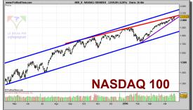 nasdaq-100-index-grafico-diario-26-abril-2010