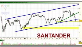 santander-grafico-intradiario-22-abril-2010