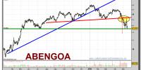 abengoa-grafico-diario-17-mayo-2010