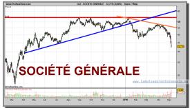 societe-generale-grafico-diario-07-mayo-2010