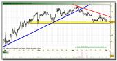 bolsas-y-mercados-grafico-intradiario-30-septiembre-2010