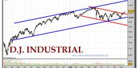 dow-jones-industrial-grafico-diario-20-septiembre-2010