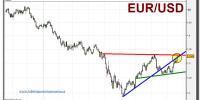 eur_usd-grafico-diario-21-septiembre-2010