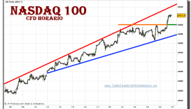 nasdaq-100-cfd-grafico-horario-24-septiembre-2010