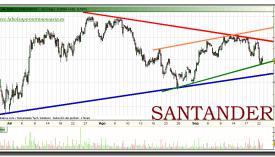 santander-grafico-intradiario-22-septiembre-2010