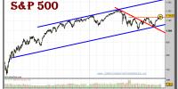 sp-500-grafico-diario-24-septiembre-2010