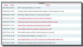 ultimas-noticias-iberdrola-renovables