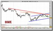 bolsas-y-mercados-grafico-diario-01-octubre-2010