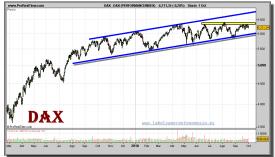 dax-grafico-diario-01-octubre-2010