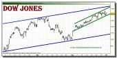 dow-jones-industrial-grafico-intradiario-tiempo-real-01-octubre-2010