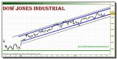 dow-jones-industrial-grafico-intradiario-tiempo-real-18-octubre-2010