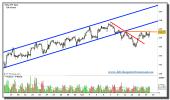 eur-jpy-grafico-intradiario-tiempo-real-14-octubre-2010