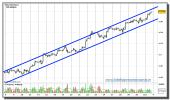 eur-usd-grafico-120-minutos-01-octubre-2010