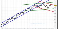 eur-usd-tiempo-real-grafico-intradiario-21-octubre-2010