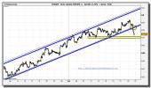 euro-libra-tiempo-real-grafico-intradiario-26-octubre-2010