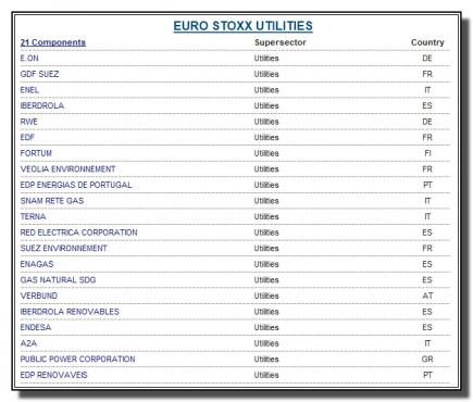 eurostoxx-utilities-sector-componentes