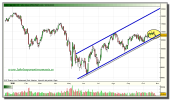 ibex-35-grafico-diario-tiempo-real-27-octubre-2010