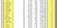 ibex-35-ponderacion-valores-26-octubre-2010