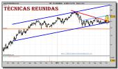 tecnicas-reunidas-bis-grafico-diario-06-octubre-2010
