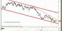 acerinox-tiempo-real-grafico-intradiario-19-noviembre-2010