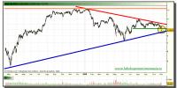 bbva-tiempo-real-grafico-diario-02-noviembre-2010