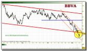 bbva-tiempo-real-grafico-intradiario-09-noviembre-2010