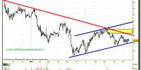 bolsas-y-mercados-tiempo-real-grafico-diario-18-noviembre-2010