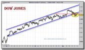 dow-jones-industrial-cfd-grafico-intradiario-15-noviembre-2010