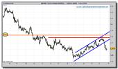 euro-dolar-tiempo-real-grafico-horario-22-noviembre-2010