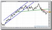euro-dolar-tiempo-real-grafico-intradiario-18-noviembre-2010