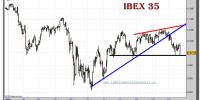 ibex-35-cfd-grafico-diario-22-noviembre-2010