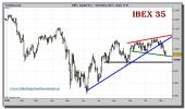 ibex-35-cfd-tiempo-real-grafico-diario-10-noviembre-2010