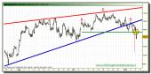ibex-35-tiempo-real-grafico-intradiario-05-noviembre-2010