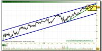 inditex-tiempo-real-grafico-diario-24-noviembre-2010